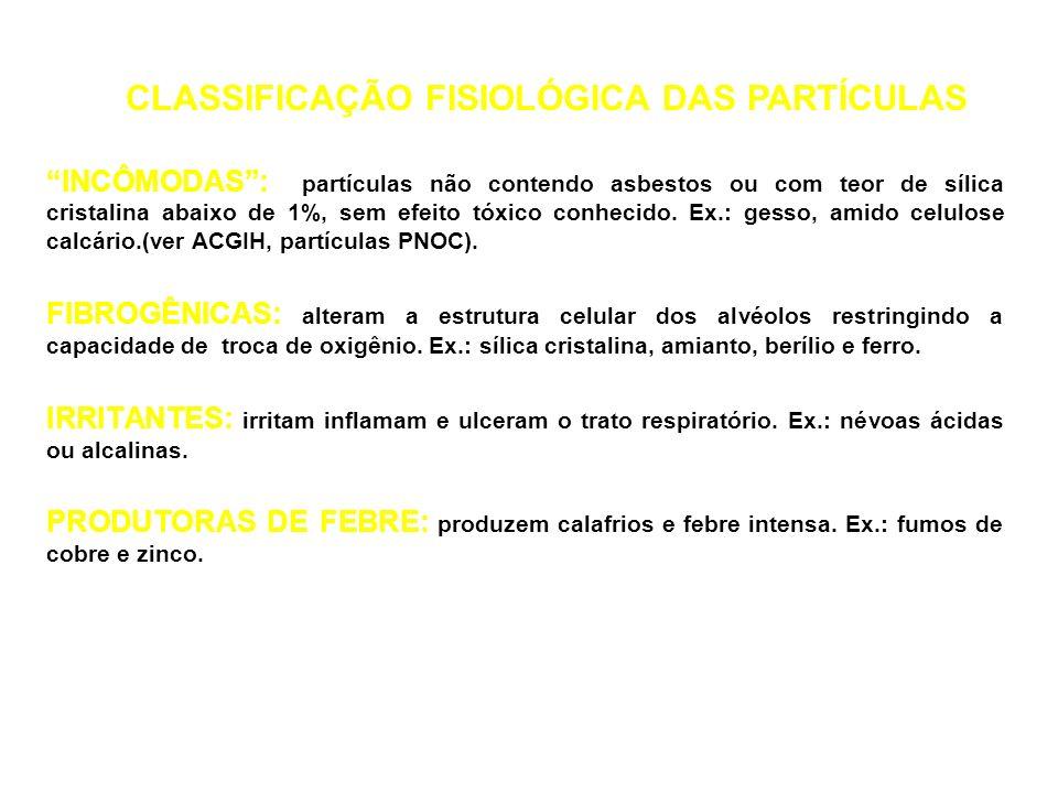 CLASSIFICAÇÃO FISIOLÓGICA DAS PARTÍCULAS