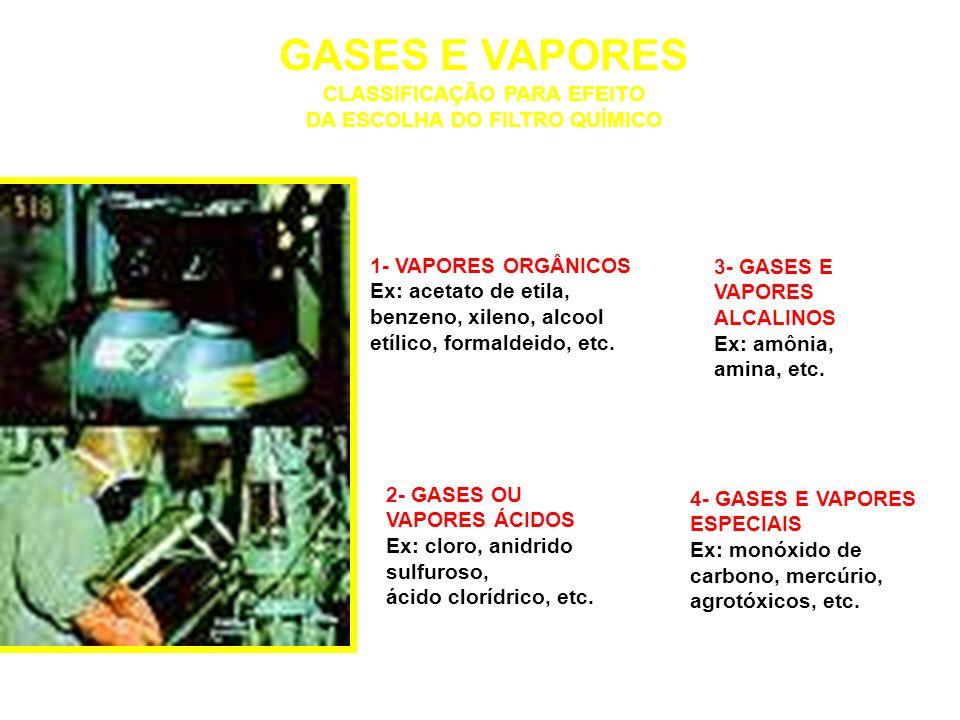GASES E VAPORES CLASSIFICAÇÃO PARA EFEITO DA ESCOLHA DO FILTRO QUÍMICO