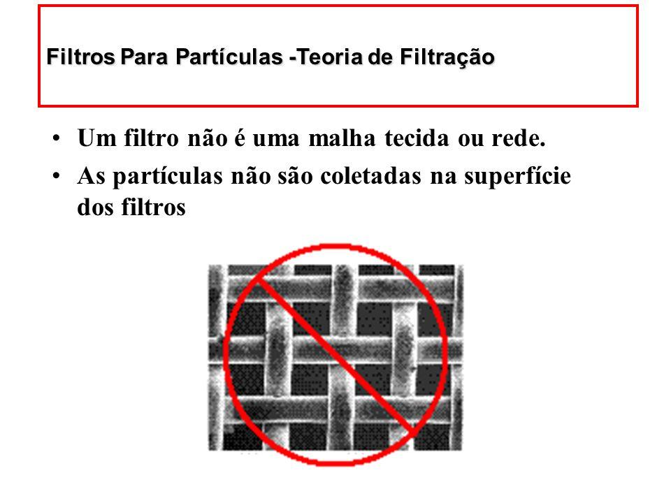 Um filtro não é uma malha tecida ou rede.