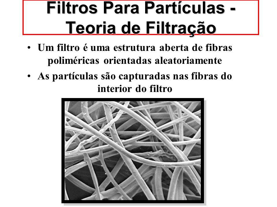 Filtros Para Partículas -Teoria de Filtração