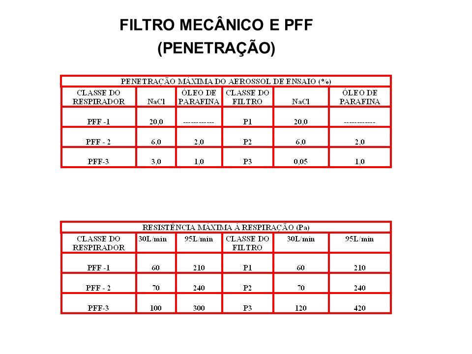 FILTRO MECÂNICO E PFF (PENETRAÇÃO)