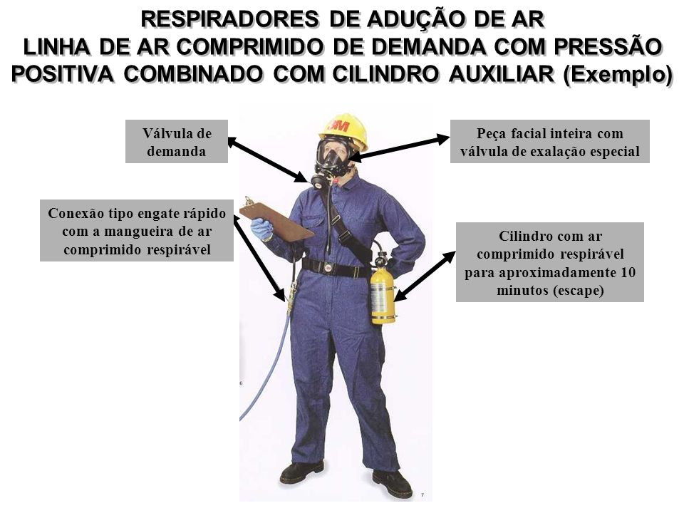 RESPIRADORES DE ADUÇÃO DE AR LINHA DE AR COMPRIMIDO DE DEMANDA COM PRESSÃO POSITIVA COMBINADO COM CILINDRO AUXILIAR (Exemplo)
