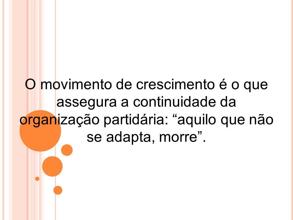 O movimento de crescimento é o que assegura a continuidade da organização partidária: aquilo que não se adapta, morre .