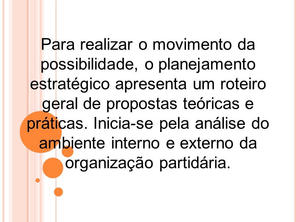Para realizar o movimento da possibilidade, o planejamento estratégico apresenta um roteiro geral de propostas teóricas e práticas.