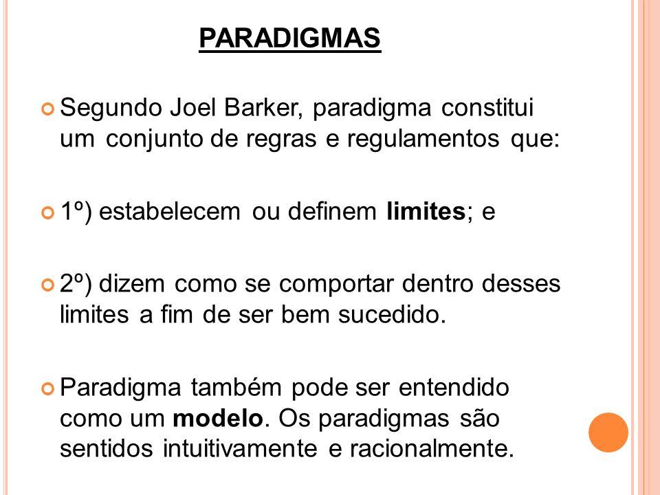 PARADIGMAS Segundo Joel Barker, paradigma constitui um conjunto de regras e regulamentos que: 1º) estabelecem ou definem limites; e.
