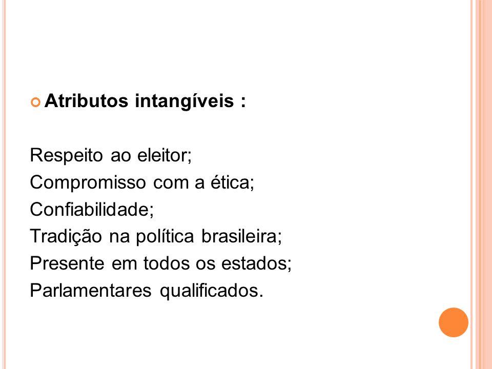 Atributos intangíveis :