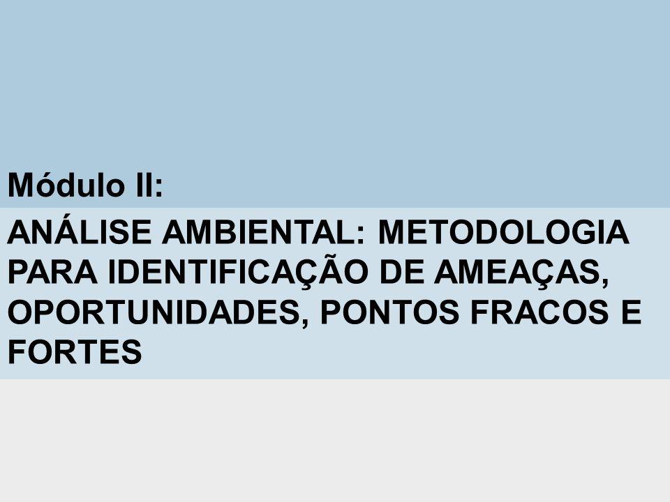 Módulo II: ANÁLISE AMBIENTAL: METODOLOGIA PARA IDENTIFICAÇÃO DE AMEAÇAS, OPORTUNIDADES, PONTOS FRACOS E FORTES.
