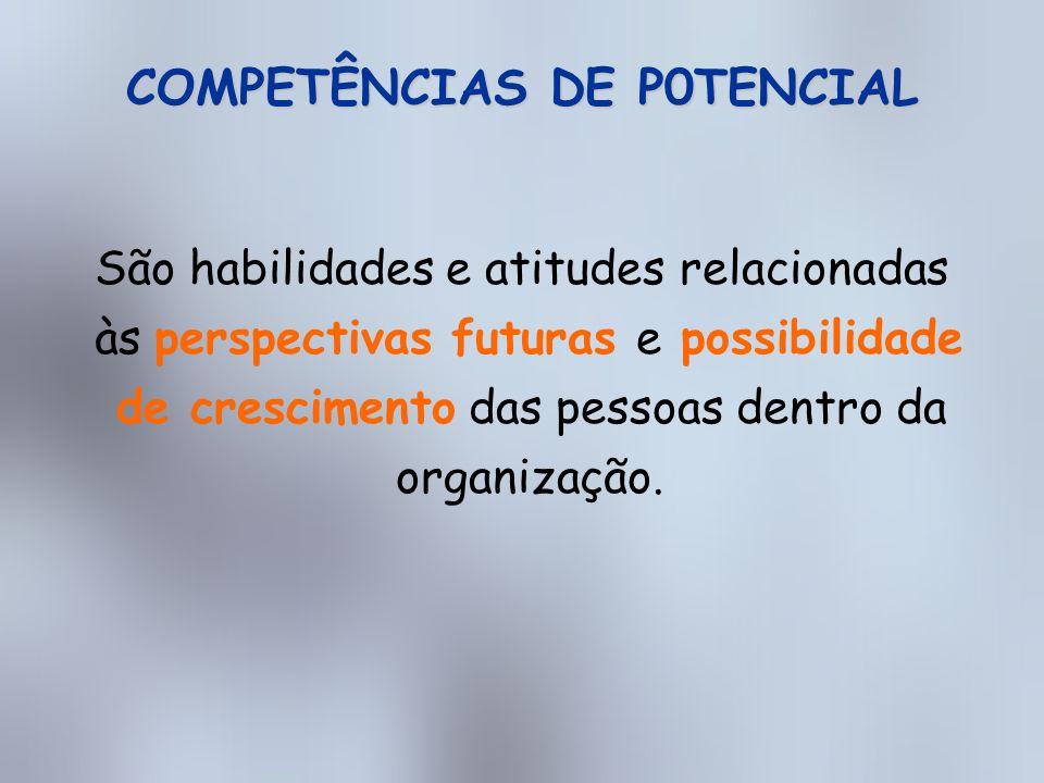 COMPETÊNCIAS DE P0TENCIAL