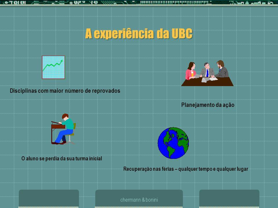 A experiência da UBC Disciplinas com maior número de reprovados