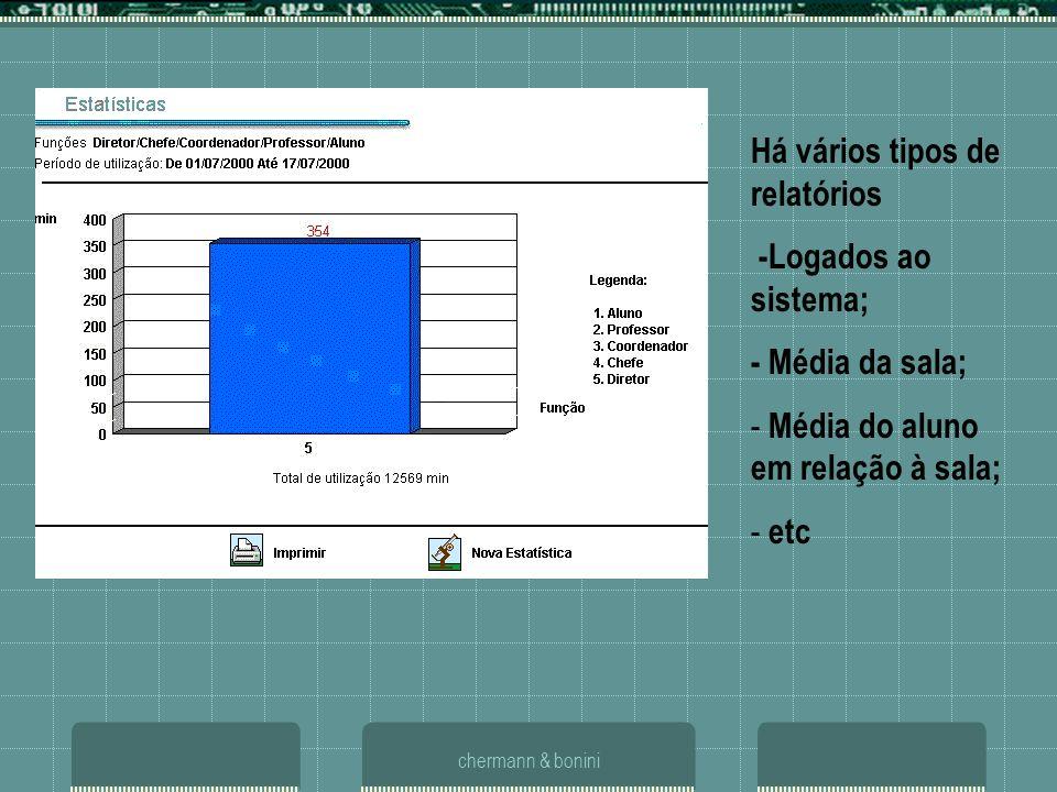 Há vários tipos de relatórios -Logados ao sistema;