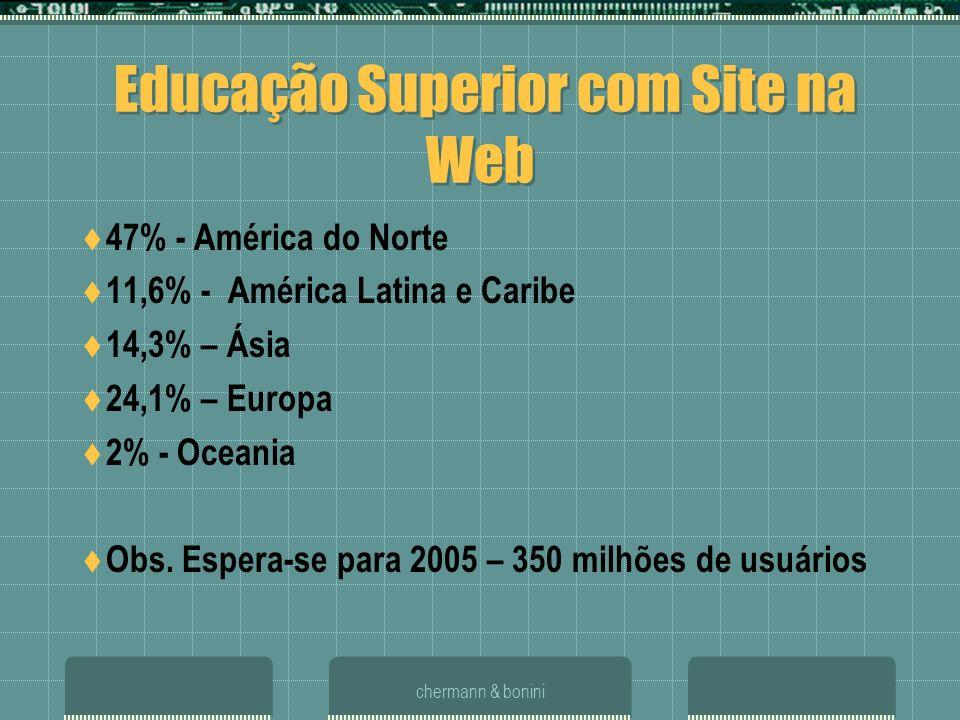 Educação Superior com Site na Web
