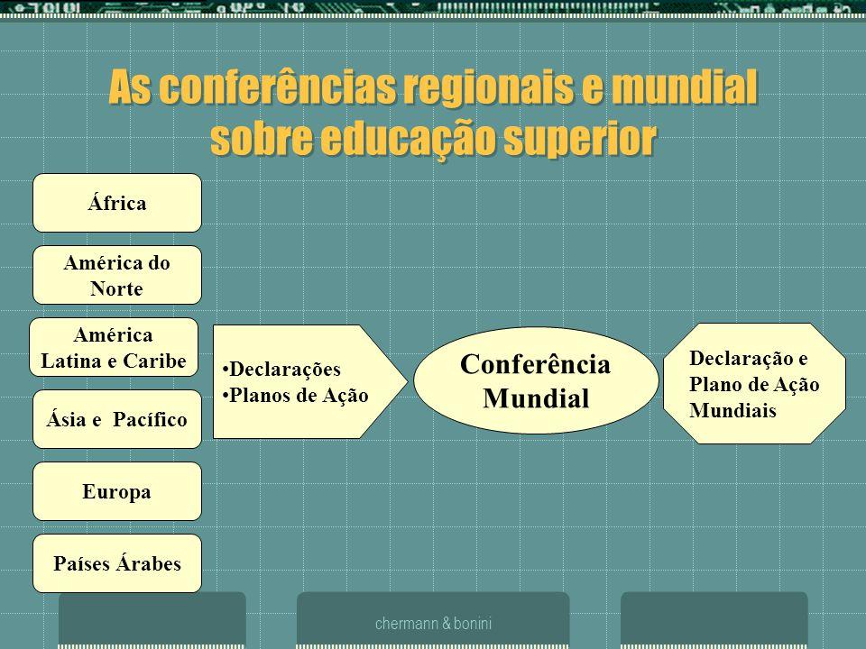 As conferências regionais e mundial sobre educação superior