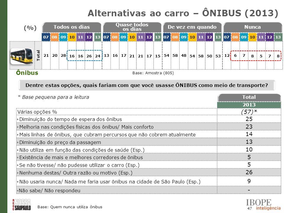 Alternativas ao carro – ÔNIBUS (2013)