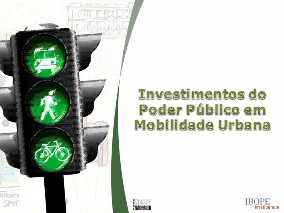 Investimentos do Poder Público em Mobilidade Urbana