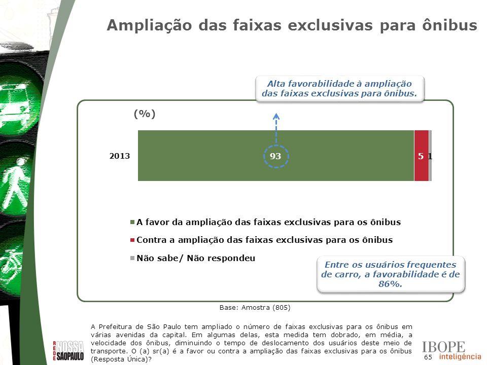 Ampliação das faixas exclusivas para ônibus