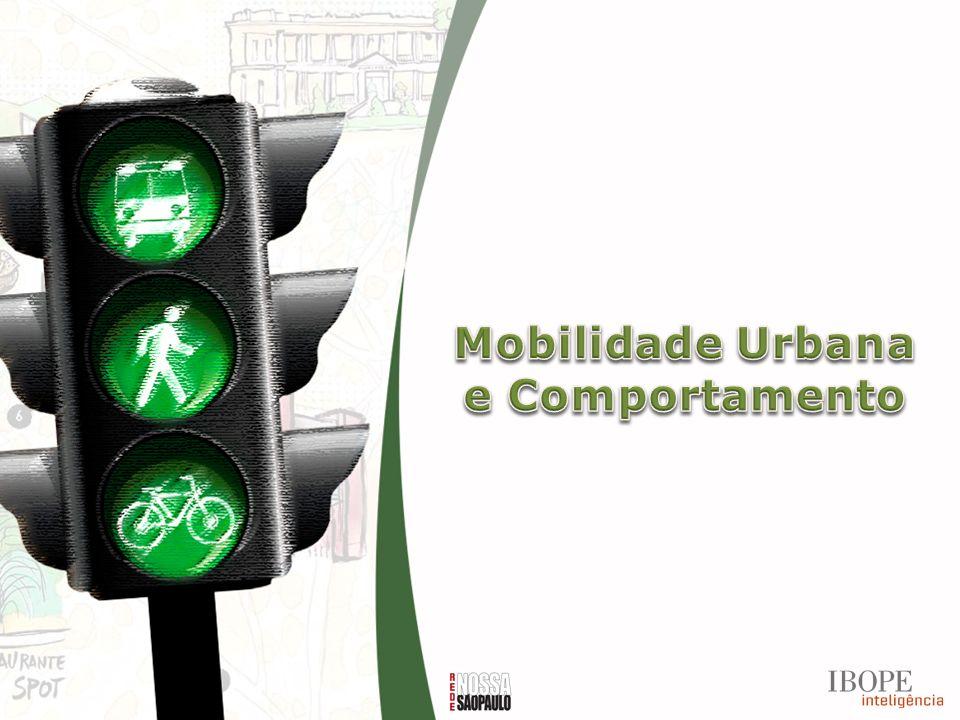 Mobilidade Urbana e Comportamento