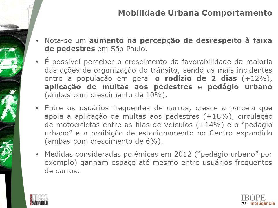 Mobilidade Urbana Comportamento