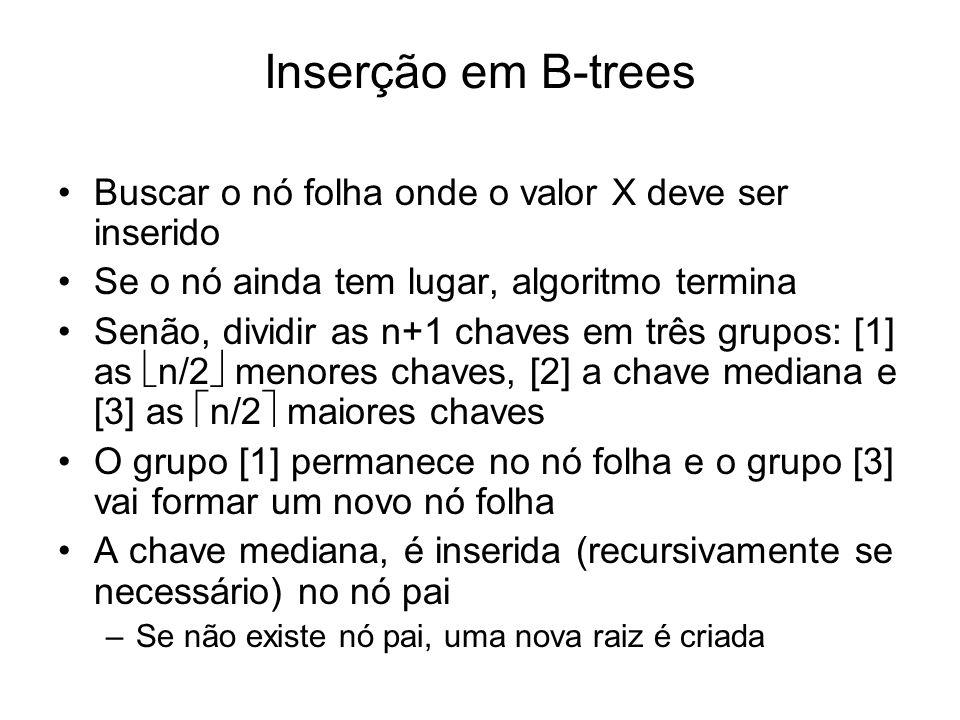 Inserção em B-trees Buscar o nó folha onde o valor X deve ser inserido