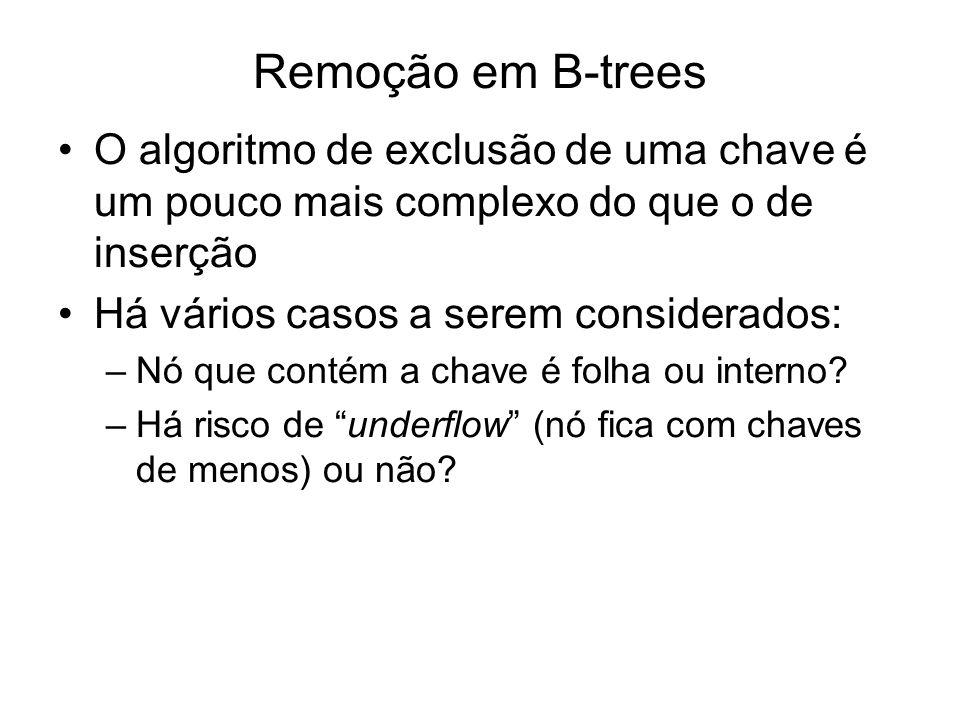 Remoção em B-trees O algoritmo de exclusão de uma chave é um pouco mais complexo do que o de inserção.