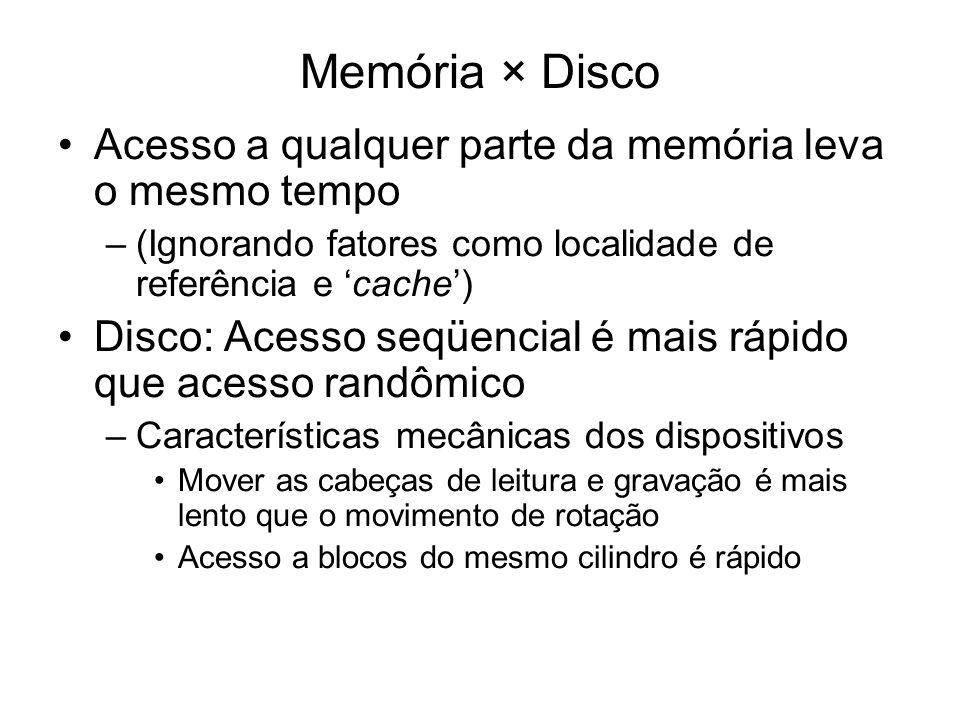 Memória × Disco Acesso a qualquer parte da memória leva o mesmo tempo