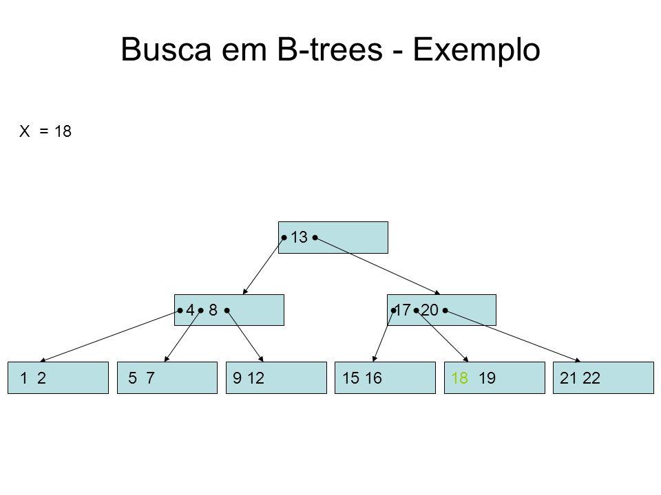 Busca em B-trees - Exemplo