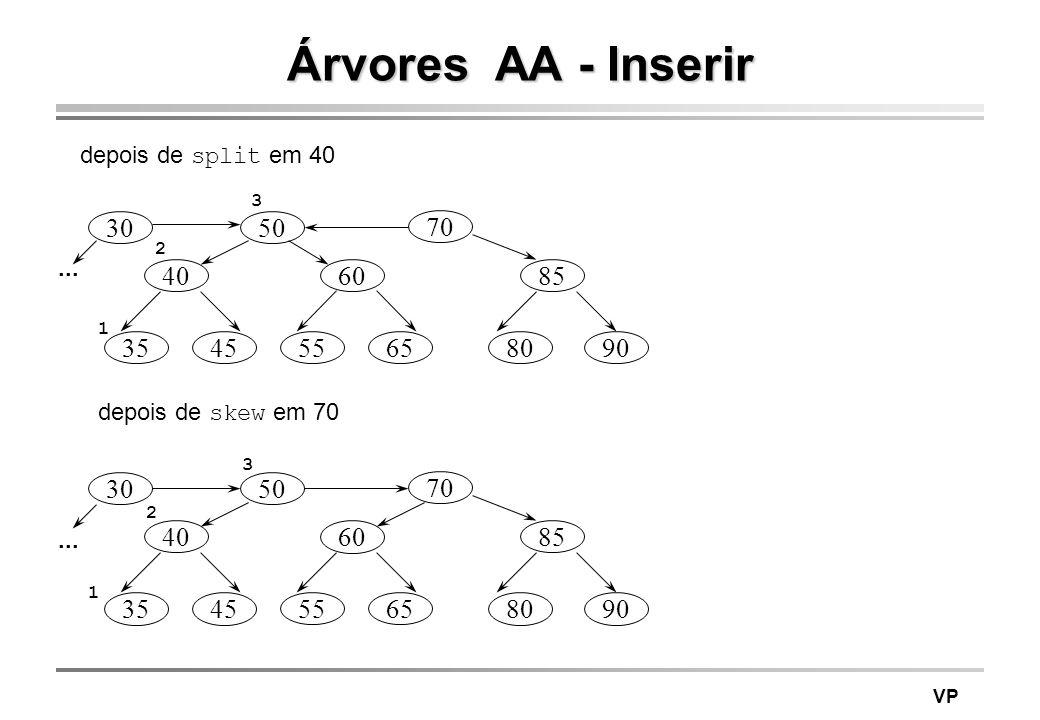Árvores AA - Inserir depois de split em 40. 3. 30. 50. 70. 2. ... 40. 60. 85. 1. 35. 45.