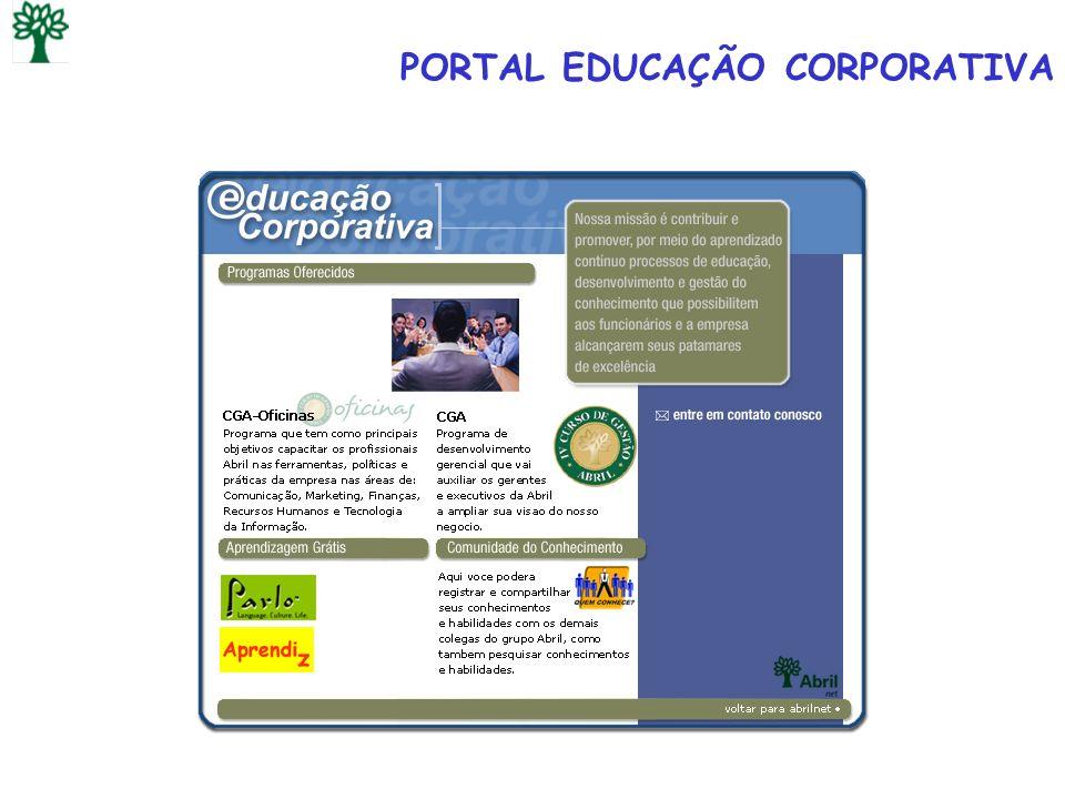 PORTAL EDUCAÇÃO CORPORATIVA