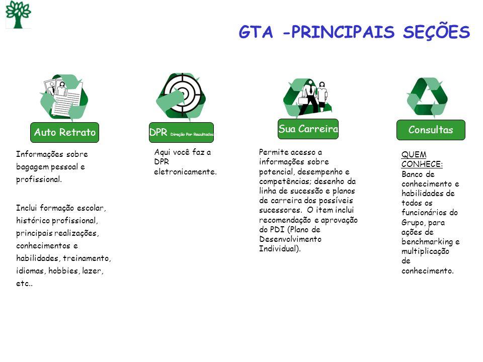 GTA -PRINCIPAIS SEÇÕES