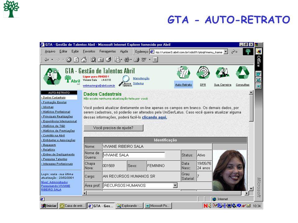 GTA - AUTO-RETRATO