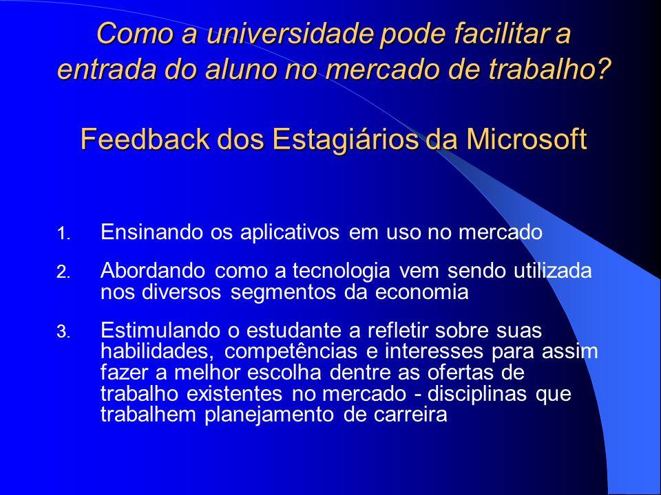 Como a universidade pode facilitar a entrada do aluno no mercado de trabalho Feedback dos Estagiários da Microsoft