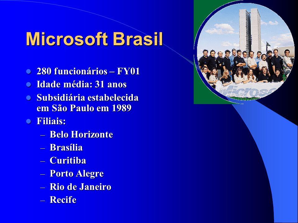 Microsoft Brasil 280 funcionários – FY01 Idade média: 31 anos