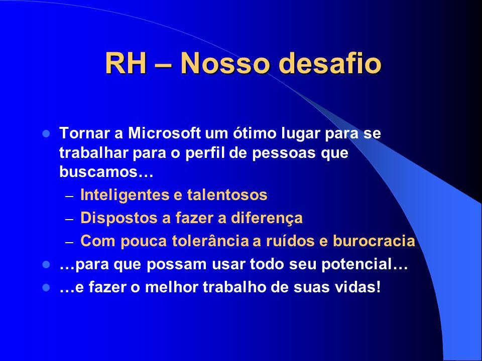 RH – Nosso desafio Tornar a Microsoft um ótimo lugar para se trabalhar para o perfil de pessoas que buscamos…