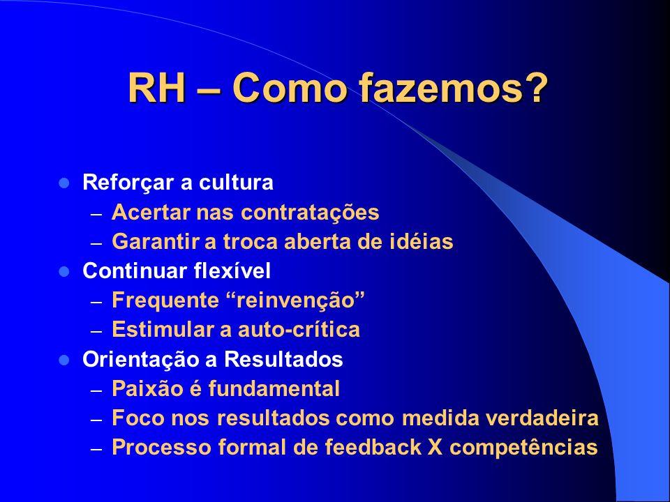 RH – Como fazemos Reforçar a cultura Acertar nas contratações