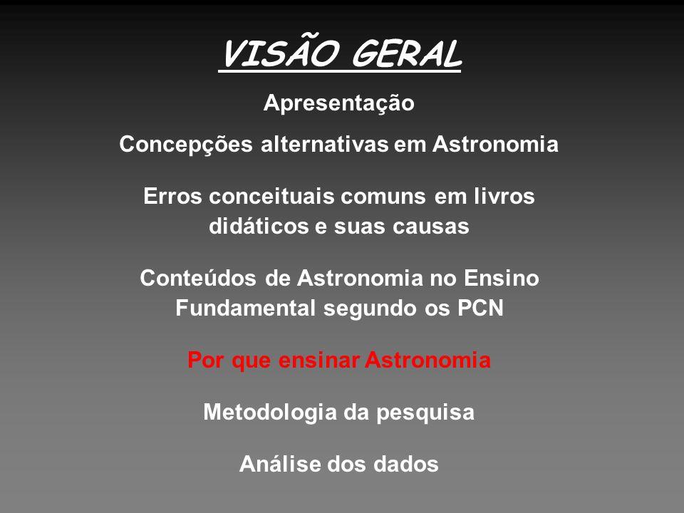 VISÃO GERAL Apresentação Concepções alternativas em Astronomia