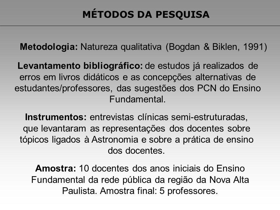Metodologia: Natureza qualitativa (Bogdan & Biklen, 1991)