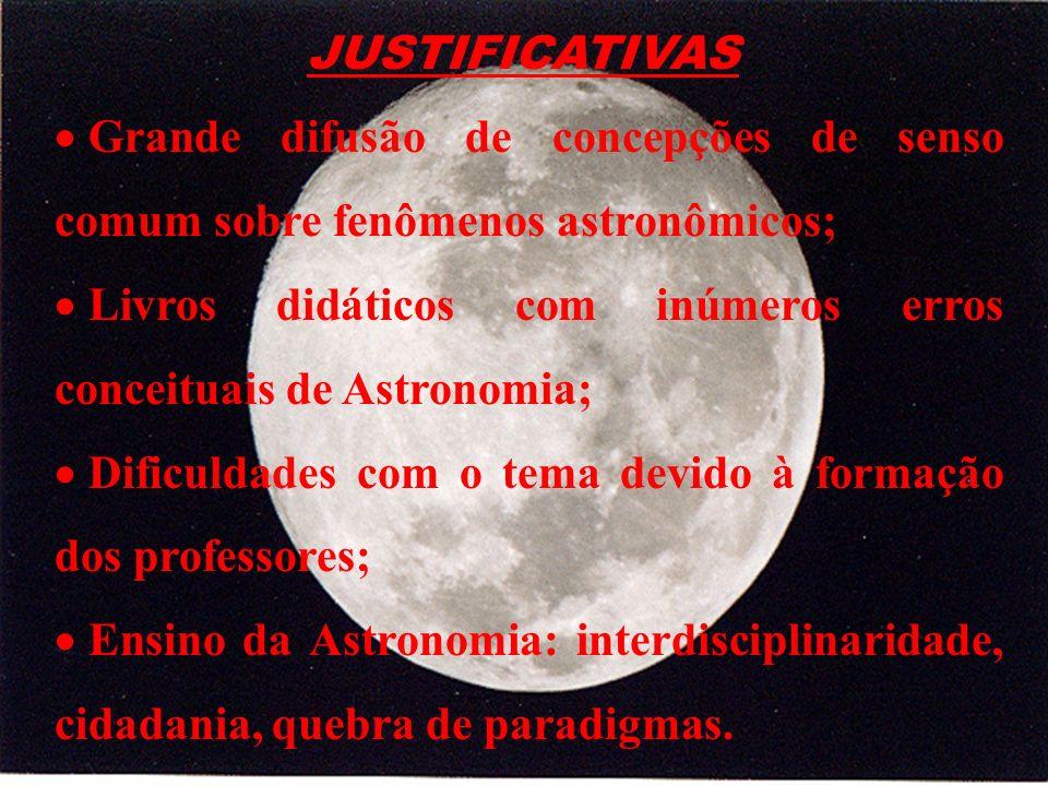 JUSTIFICATIVAS Grande difusão de concepções de senso comum sobre fenômenos astronômicos;