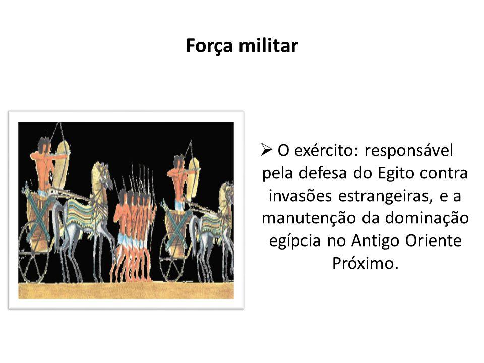 Força militar