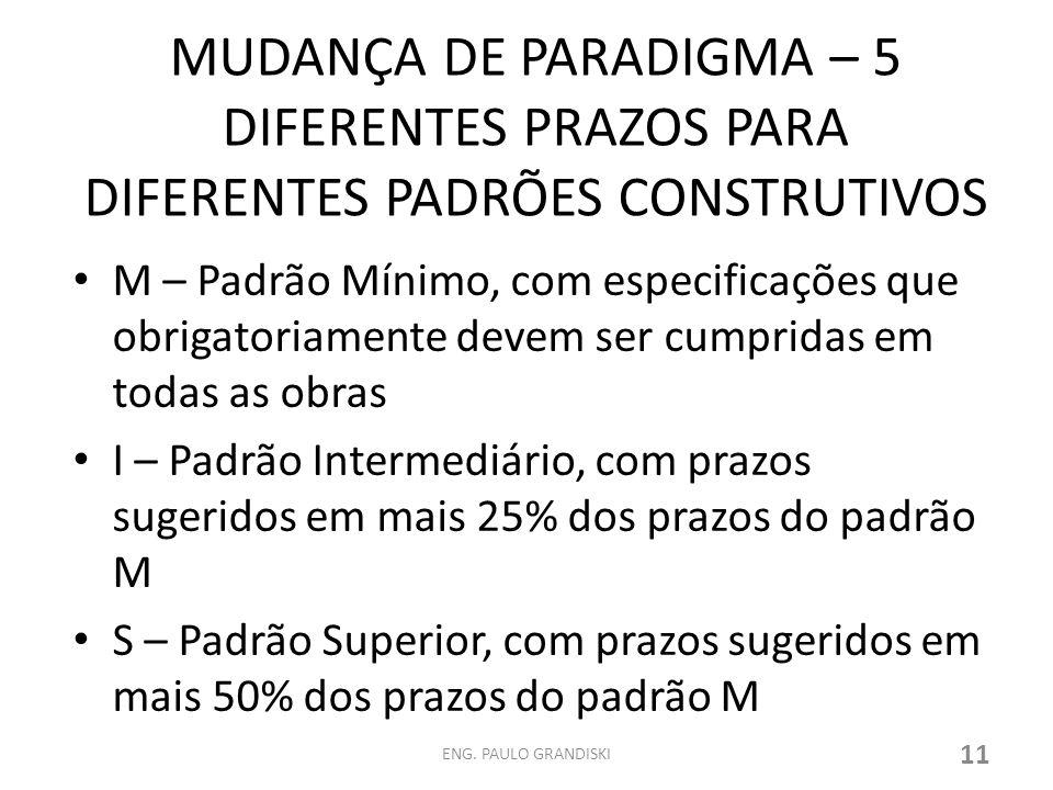 MUDANÇA DE PARADIGMA – 5 DIFERENTES PRAZOS PARA DIFERENTES PADRÕES CONSTRUTIVOS
