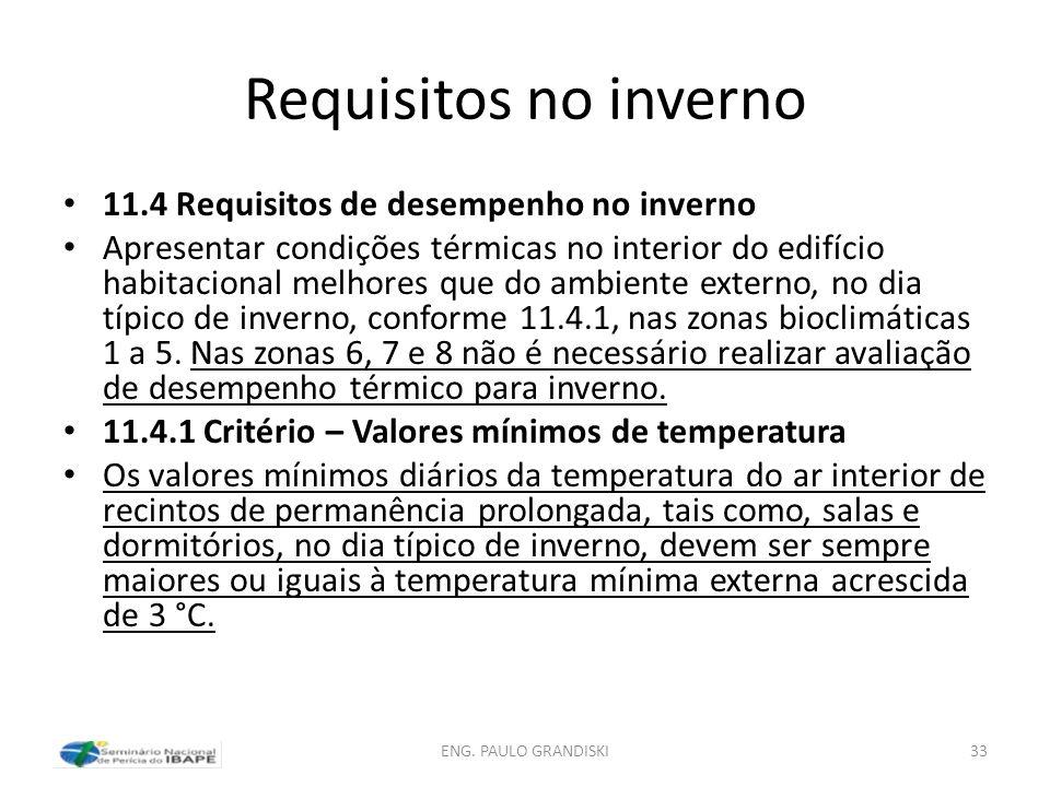 Requisitos no inverno 11.4 Requisitos de desempenho no inverno