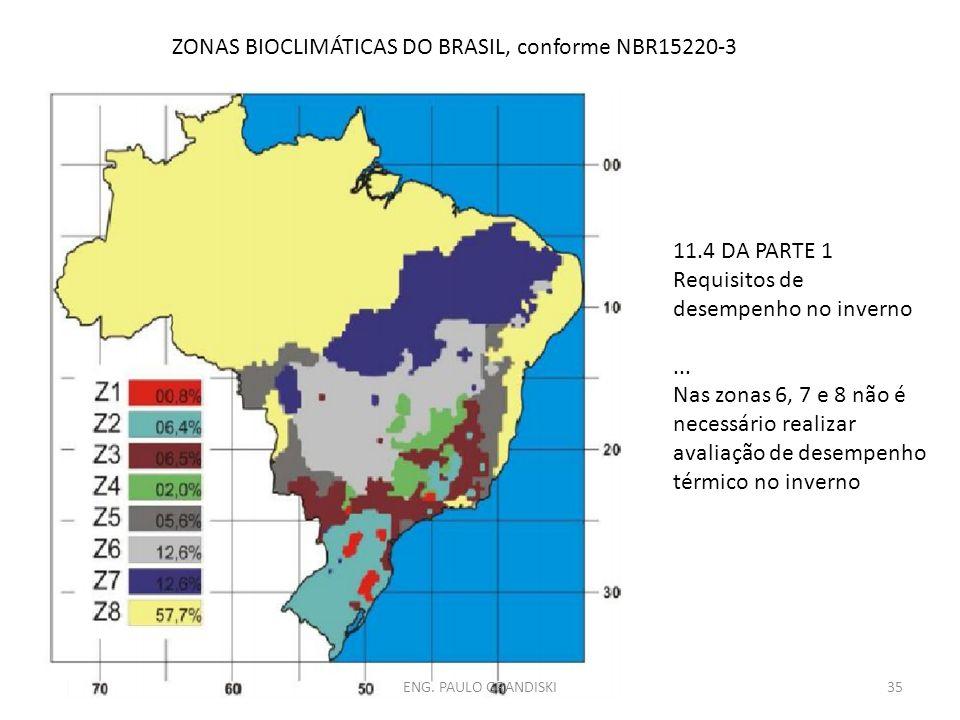 ZONAS BIOCLIMÁTICAS DO BRASIL, conforme NBR15220-3