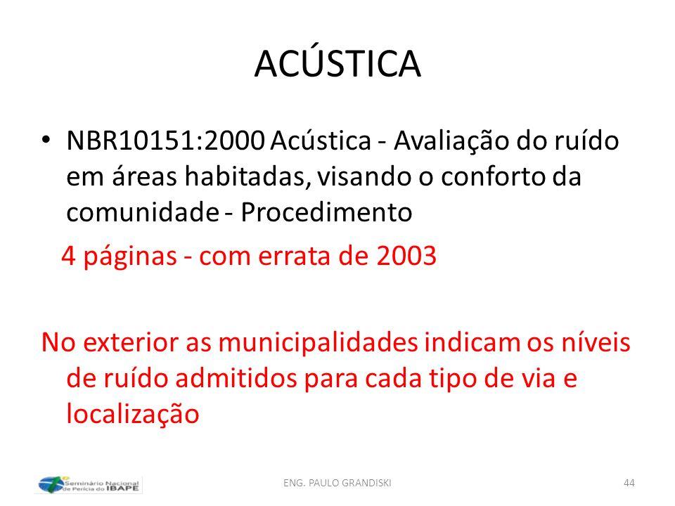 ACÚSTICA NBR10151:2000 Acústica - Avaliação do ruído em áreas habitadas, visando o conforto da comunidade - Procedimento.