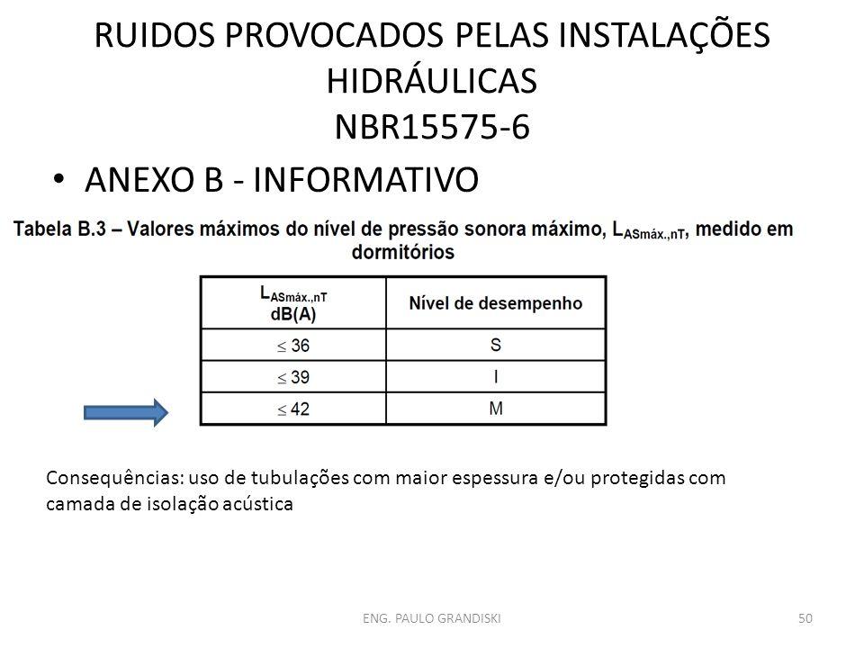 RUIDOS PROVOCADOS PELAS INSTALAÇÕES HIDRÁULICAS NBR15575-6