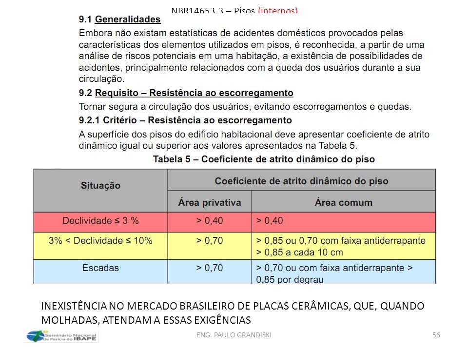 NBR14653-3 – Pisos (internos)