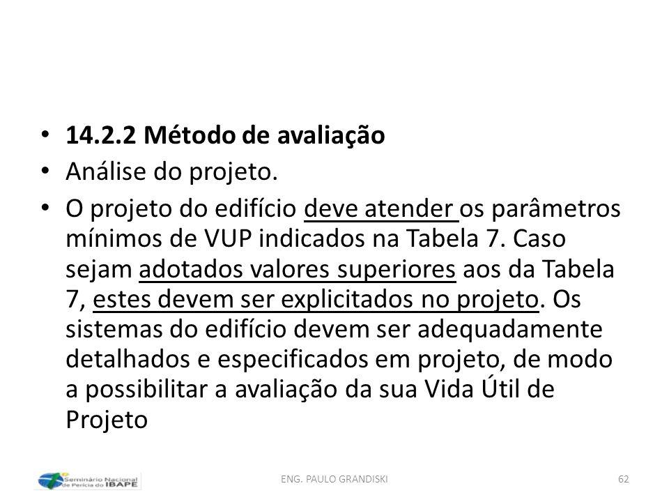 14.2.2 Método de avaliação Análise do projeto.