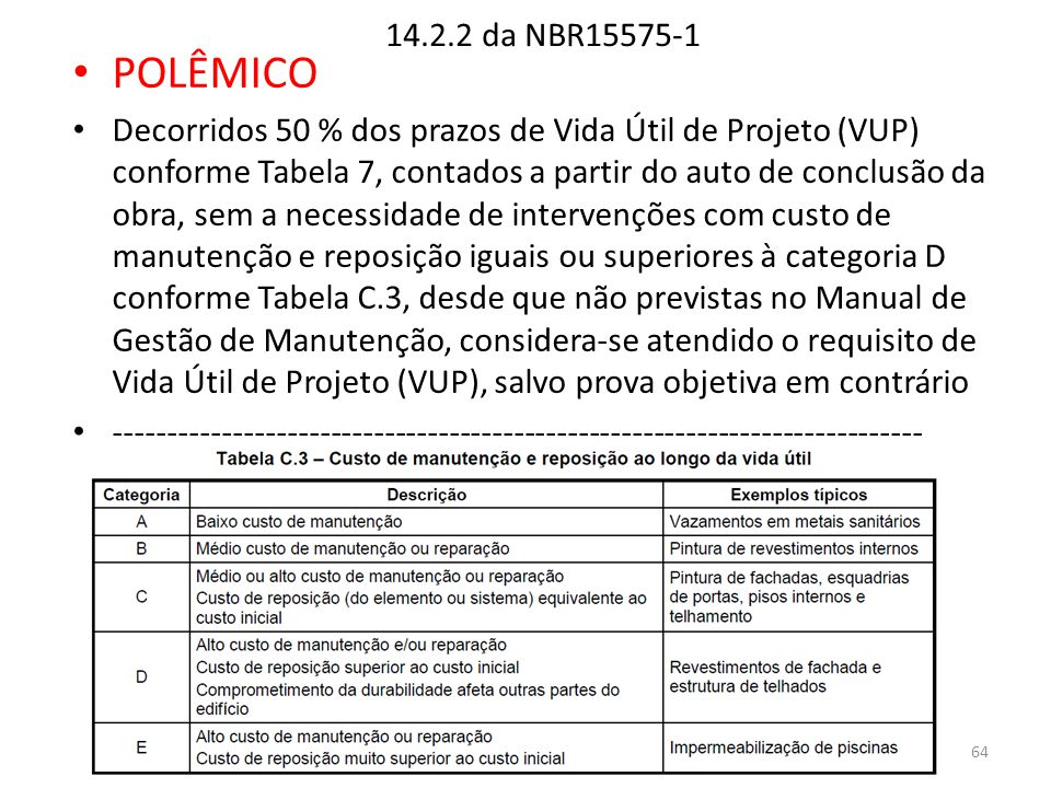 14.2.2 da NBR15575-1 POLÊMICO.