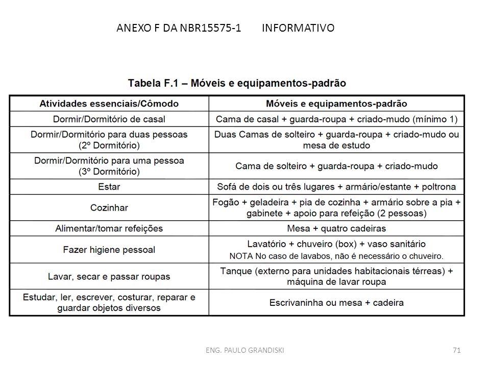 ANEXO F DA NBR15575-1 INFORMATIVO