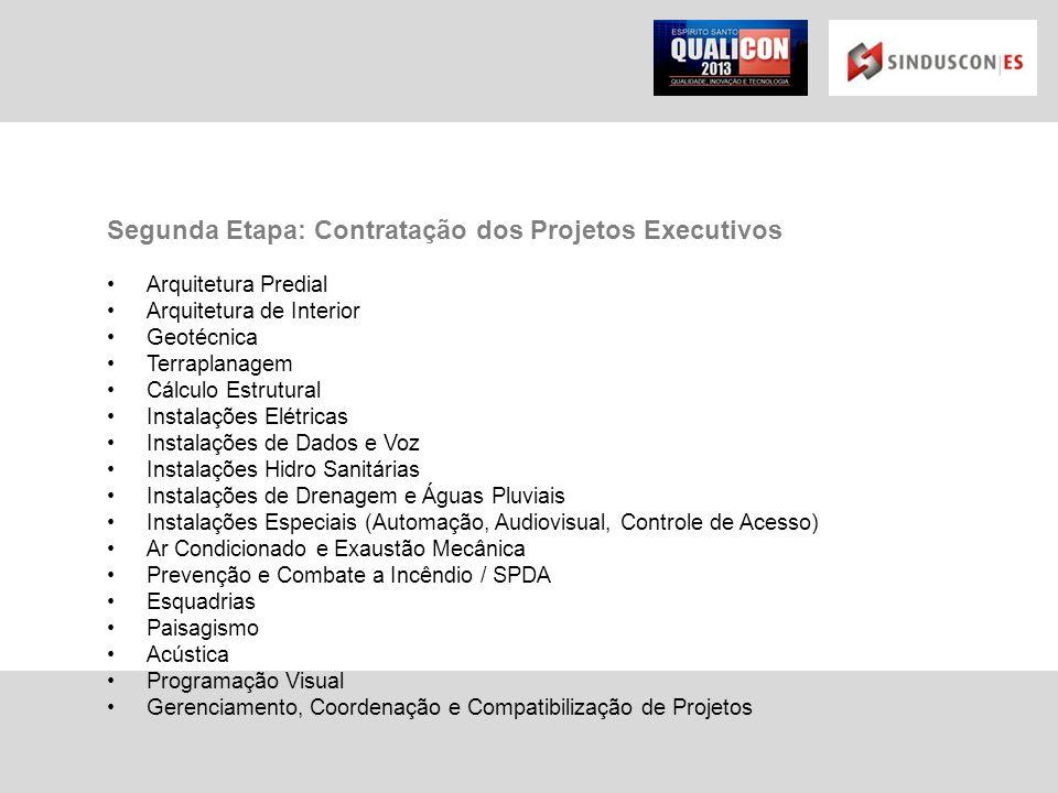 Segunda Etapa: Contratação dos Projetos Executivos