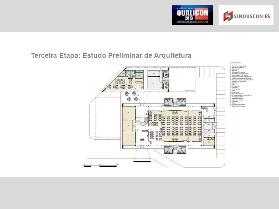 Terceira Etapa: Estudo Preliminar de Arquitetura