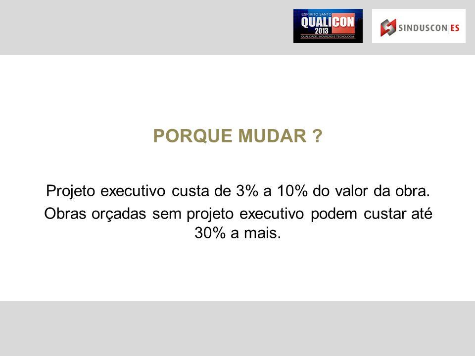 PORQUE MUDAR Projeto executivo custa de 3% a 10% do valor da obra.