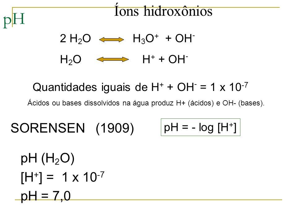 Quantidades iguais de H+ + OH- = 1 x 10-7